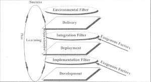 Ballantine et al. (1996)