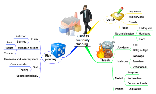 business-continuity-full-1