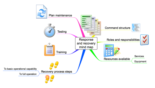 business-continuity-full-2