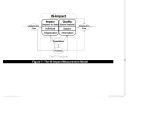 IS- Impact Measurement Model by Gable, Sedura and Chan