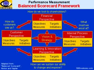 balanced_scorecard_6x4