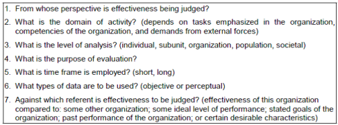 Figure 1: Seven Questions to Answer when Measuring Organisational Performance – Cameron and Whetten (1983)